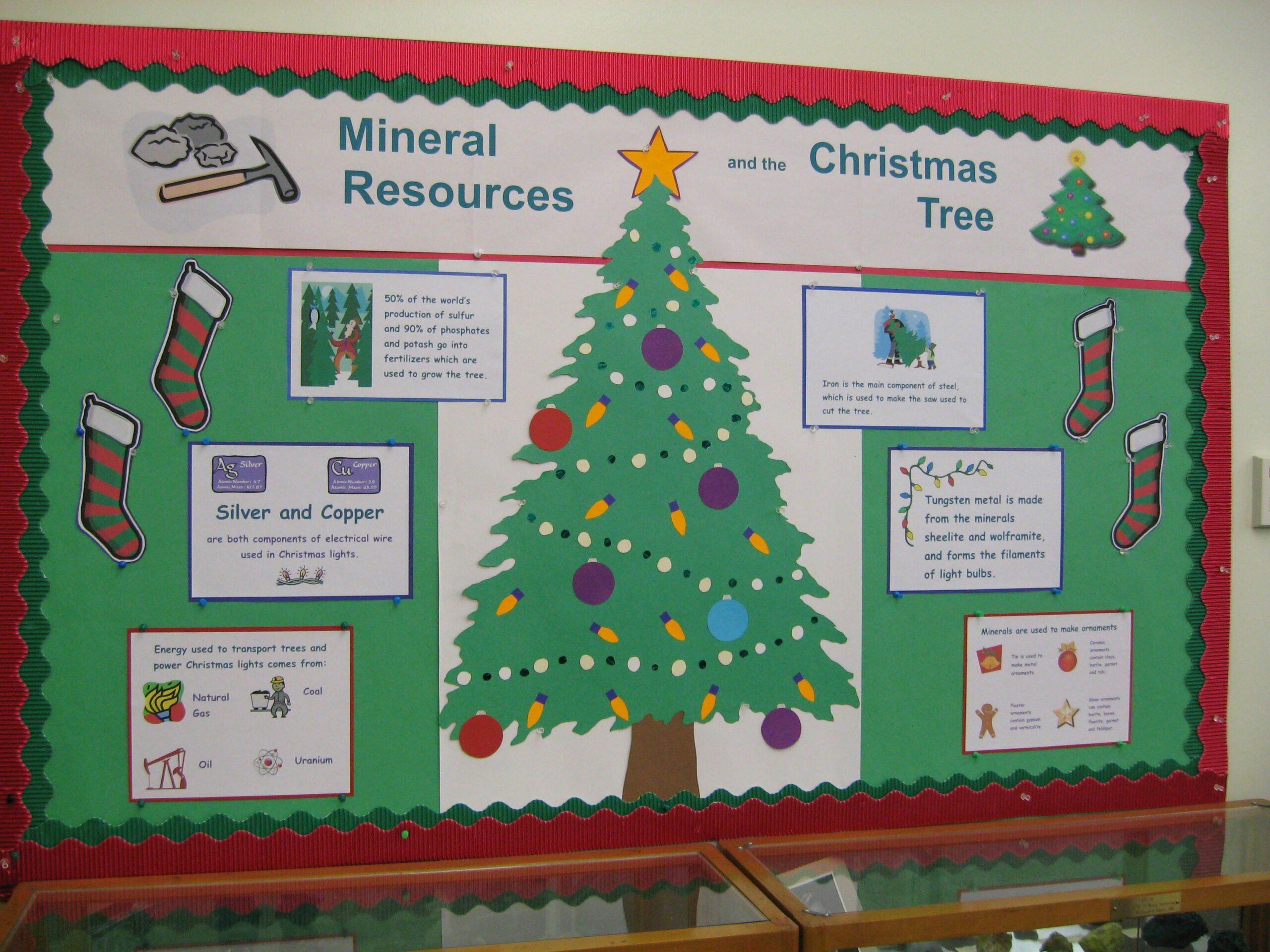 making christmas bulletins interactive